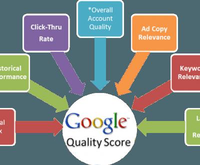 Kwaliteitsscore in Adwords verbeteren